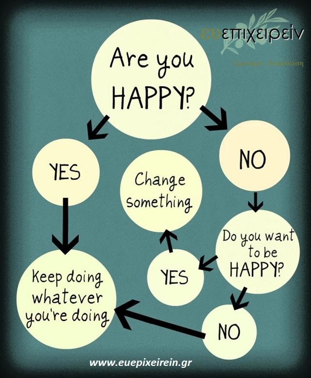 Are you happy? Είσαι ευτυχισμένος;